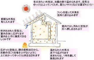 見学会 OMしくみ.jpg